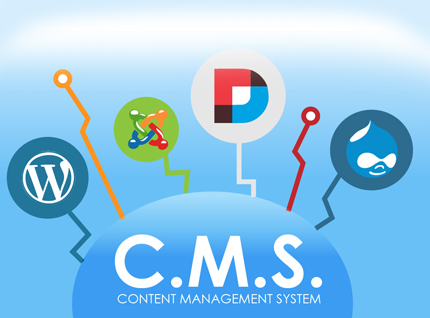 How-to-select-CMS-for-you