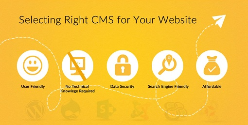 selecting-the-right-CMS-for-website